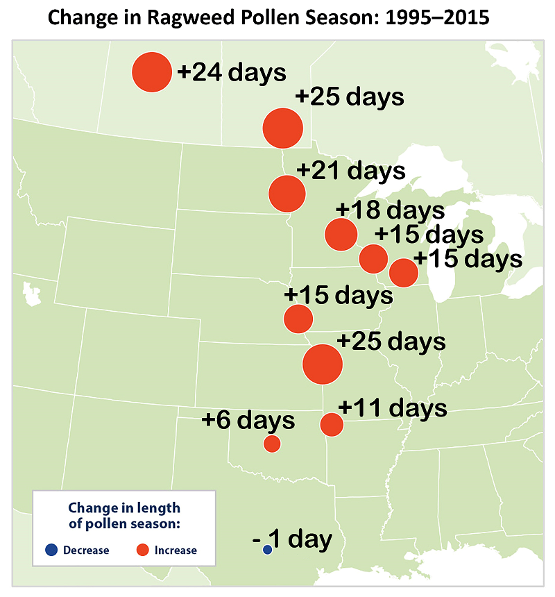 Change in Ragweed Pollen Season, 1995-2015
