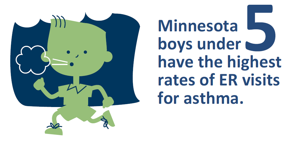 asthma image
