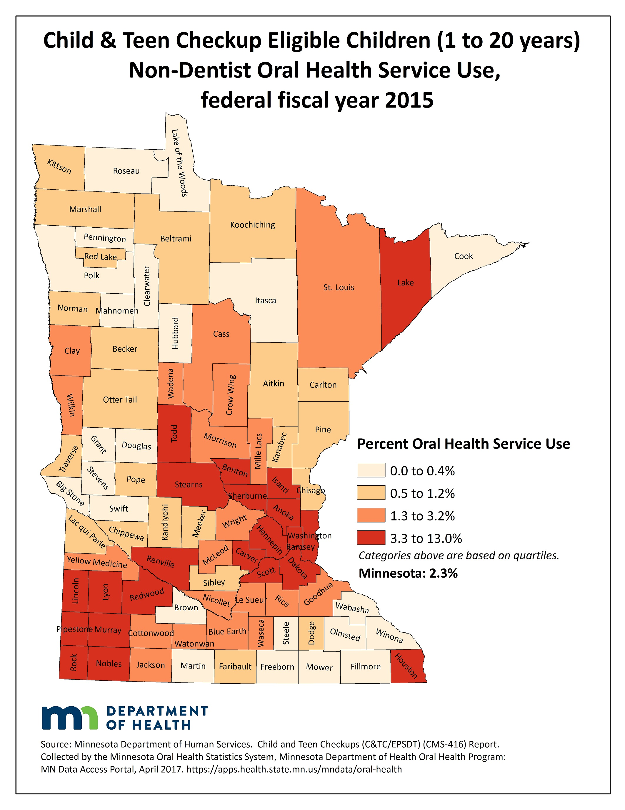 Non-Dentist Services Use Medicaid Children Mn Public Health Data Access - Mn Dept Of -6062